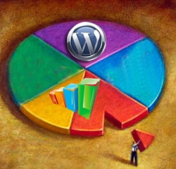 Plugins estadisticas Wordpress