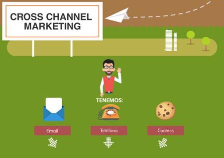 Cross-Channel-Marketing-1