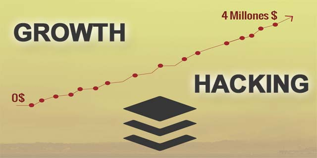 growth-hacking-que-es