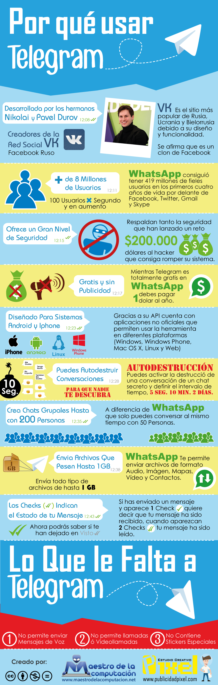 infografia-telegram