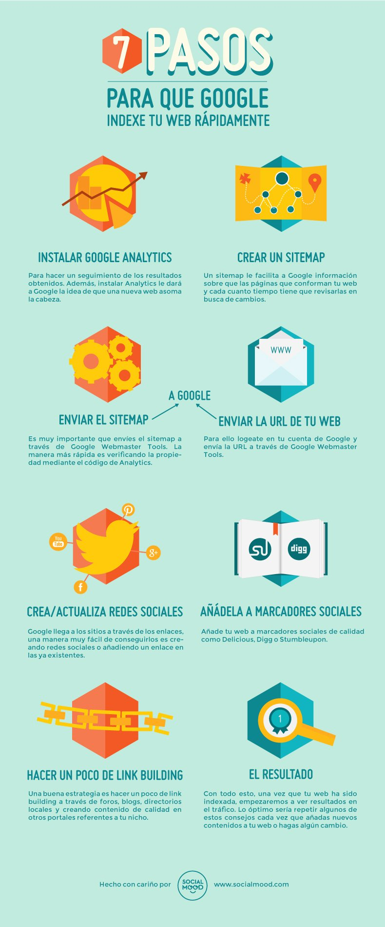 pasos-para-que-google-indexe-tu-web