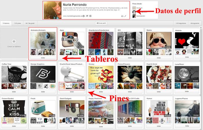 tableros-pinterest